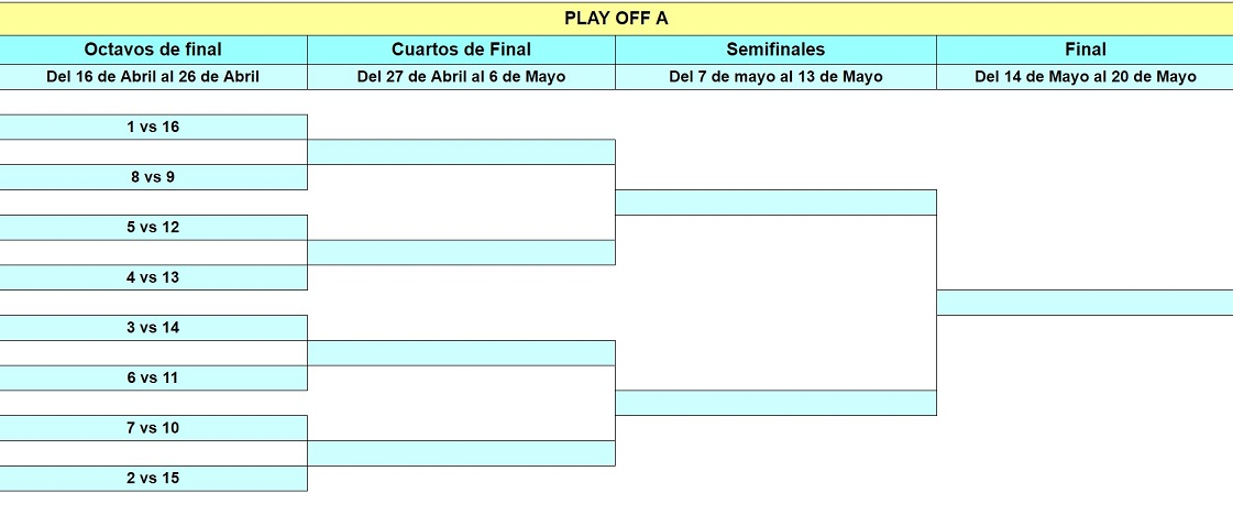 playoff Liga Tenis Málaga
