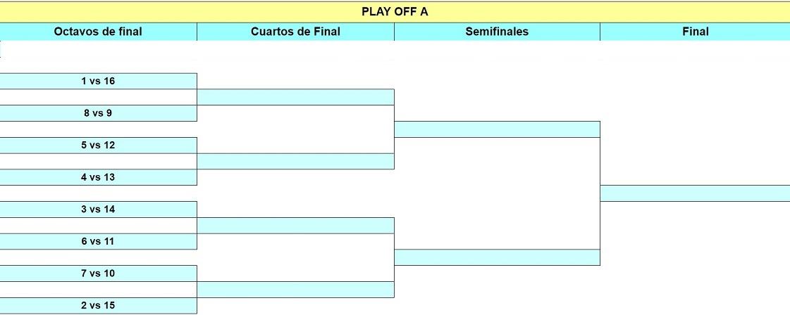 formato play off liga tenis malaga